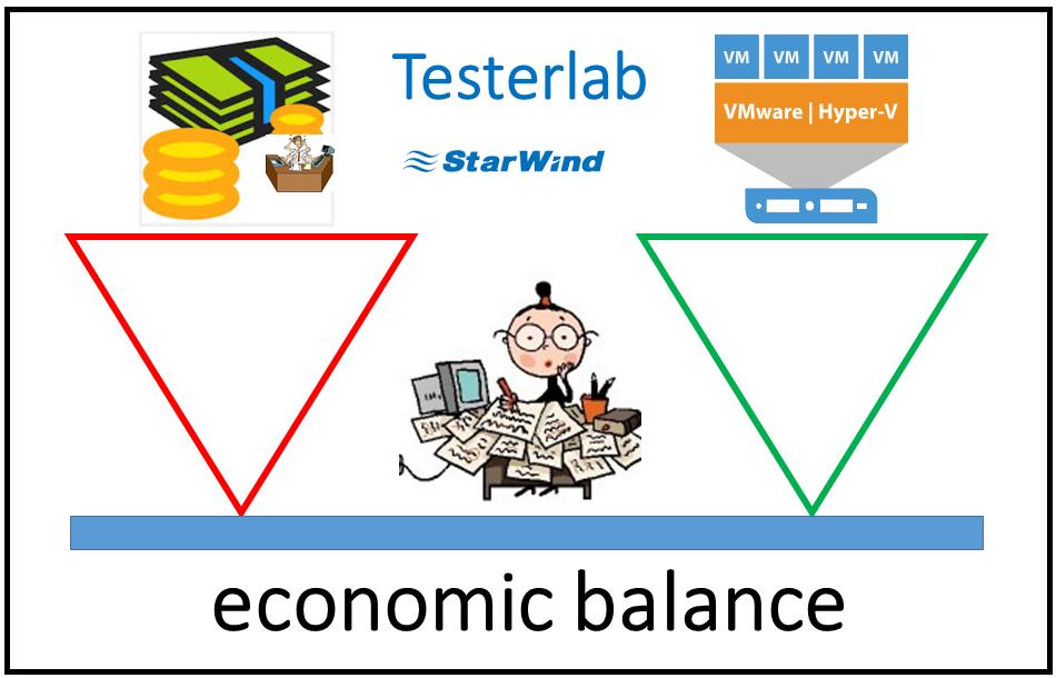 equilibrio-economico