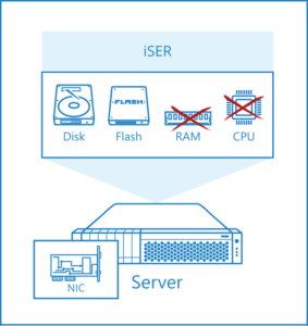 iser5-server