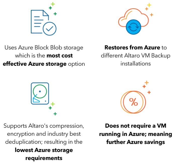 Altaro VM Backup 7.6