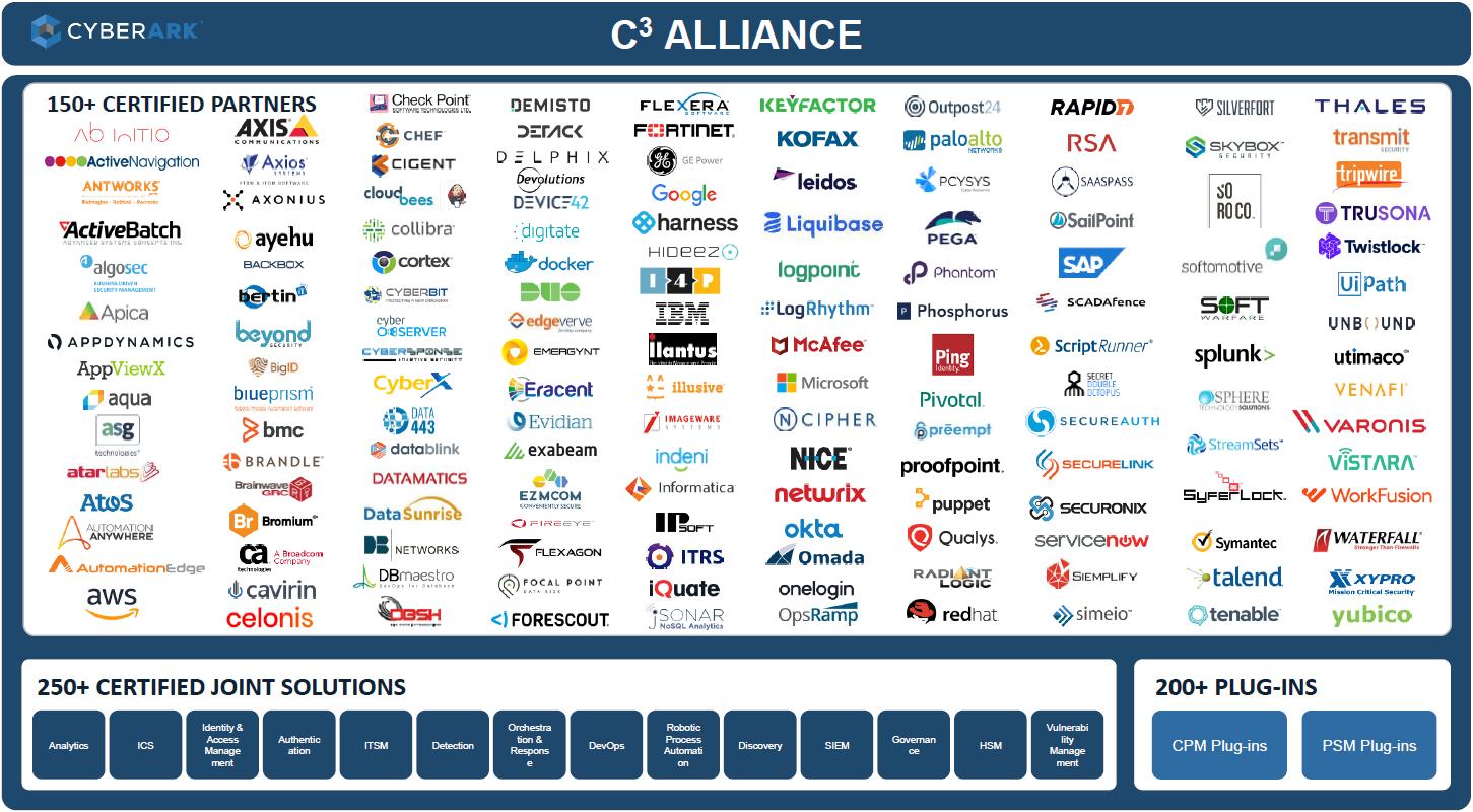 CyberArk C3 Alliance